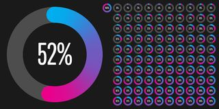 Set of circle percentage diagrams from 0 to 100. Ready-to-use for web design, user interface UI or infographic - indicator with gradient from cyan blue to Royalty Free Stock Image