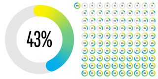 Set of circle percentage diagrams from 0 to 100. Ready-to-use for web design, user interface UI or infographic - indicator with gradient from yellow to cyan Stock Photo