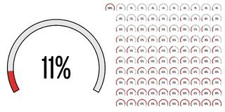Set of circular sector hexagonal shape percentage diagrams from 0 to 100 Stock Photography