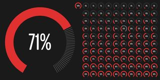 Set of circular sector percentage diagrams from 0 to 100. Set of circular sector percentage diagrams meters from 0 to 100 ready-to-use for web design, user royalty free illustration
