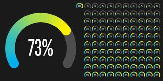 Set of circular sector percentage diagrams from 0 to 100 Royalty Free Stock Image