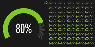Set of circular sector percentage diagrams from 0 to 100. Ready-to-use for web design, user interface UI or infographic - indicator with green Stock Illustration