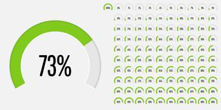 Set of circular sector percentage diagrams from 0 to 100. Ready-to-use for web design, user interface UI or infographic - indicator with green Royalty Free Illustration