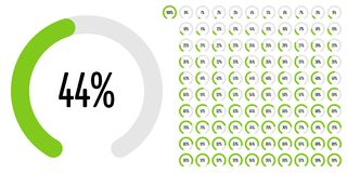 Set of circular sector percentage diagrams from 0 to 100. Ready-to-use for web design, user interface UI or infographic - indicator with green Stock Photos