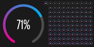Set of circular sector percentage diagrams from 0 to 100. Ready-to-use for web design, user interface UI or infographic - indicator with gradient from magenta Royalty Free Illustration