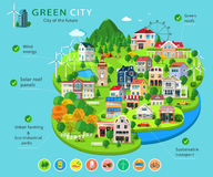 Set of city buildings and houses, eco parks, lakes,  farms, wind turbines and solar panels, ecology infographic elements. Stock Images