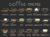 Set of coffee menu in green board and colour crayon. Style with hand drawing Vector and illustration design Stock Photos