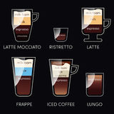 Set of coffee menu infographic with a different cups. Drinks in vintage style on blackboard for coffee map. Lettering Royalty Free Stock Photography