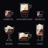 Set of coffee menu infographic with a different cups. Drinks in vintage style on blackboard for coffee map. Lettering Royalty Free Stock Photos