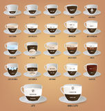 Set of coffee recipes. Info-graphics on brown background Stock Photography