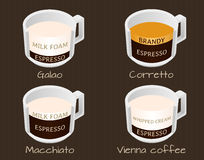 Set of coffee types galao, corretto, macchiato and vienna coffee. Vector illustrations Stock Image