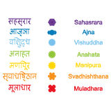 Set of color icons with  names of chakras in Sanskrit Stock Images