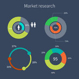 Set of colorful diagrams market research Stock Images
