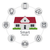 Set of components necessary for the smart home. vector illustration in flat style Royalty Free Stock Photography