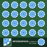 Set of counters from casino with numerical values Royalty Free Stock Images