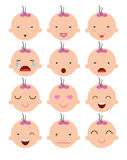 Set of cute baby emoticons, Adorable baby emotions flat modern style, cartoon baby girl faces,Vector Illustration Royalty Free Stock Images