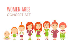 Set of cute pretty women age flat icons Stock Photos