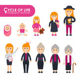 Set of cycle of life in a flat style. Female characters. The cycle of life infographic elementes, growing up female. From infant to grandmother. Women of Royalty Free Stock Photo