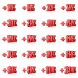Set of 3D plus percent. Numbers. Red on white background. Stock Photo