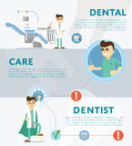 Set of dental infographics Royalty Free Stock Photography