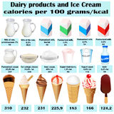 Set of different dairy product calorie milk. Illustration of a set of different dairy product calorie milk Stock Photo