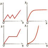 Set of different function graphs Stock Images