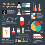 Set of different medical infographic elements. Royalty Free Stock Photography
