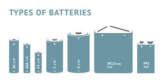 Set with different types of batteries. Vector Stock Photography