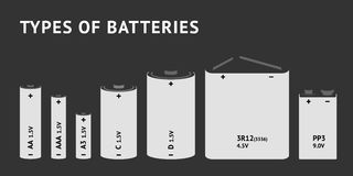 Set with different types of batteries. Vector Royalty Free Stock Photo