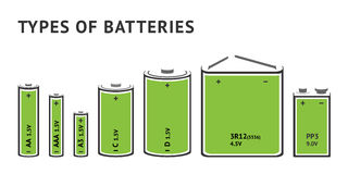 Set with different types of batteries. Vector Stock Photo