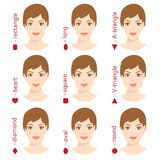 Set of different woman face shapes. 5 Stock Photos