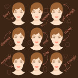 Set of different woman face shapes. 6 Stock Images