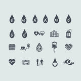 Set of donorship icons Royalty Free Stock Image