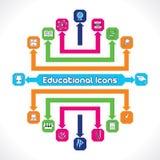 Set of Educational Icons Royalty Free Stock Image