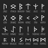 Set of Elder Futhark runes with names Royalty Free Stock Photo