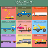 Set of elements cargo transportation: trucks, lorry for creating. Your own infographics or maps. Vector illustration Royalty Free Stock Photography