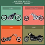 Set of elements choppers, cruisers. For creating your own infographics or maps Stock Photography
