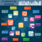 Set of elements infrastructure city, vector infographics Stock Image