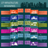Set of elements infrastructure city, vector infographics Stock Photos