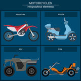 Set of elements motorcycles for creating your own infographics o Stock Photography