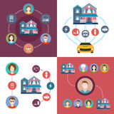 Set of elements system interaction smart home. Business concept flat icons set of smart home, security systems and control infographic design elements Stock Images