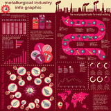 Set of elements and tools of metallurgical industry for creating Royalty Free Stock Image