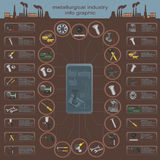Set of elements and tools of metallurgical industry for creating Royalty Free Stock Photography