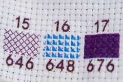 Set for embroidery by pattern with digits Stock Photos