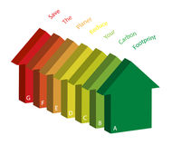 A set of Energy Houses Royalty Free Stock Photo