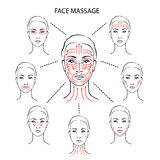 Set of face massage instructions Stock Photography