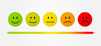 Set 5 faces scale - smile neutral sad - isolated vector illustration Royalty Free Stock Photography