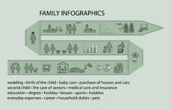 Set of Family Infographic Elements Stock Photo