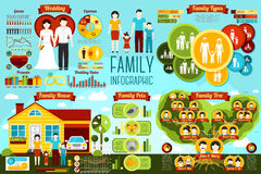 Set of family infographics - wedding, types, house Stock Image