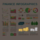 Set of Financial Infographics Elements Arranged in. A Circle. Vector Illustration EPS8 Royalty Free Stock Photos